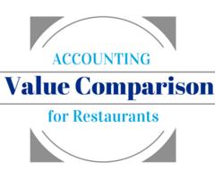 cost-value-comparison